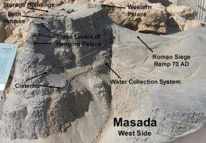 masada_labeled